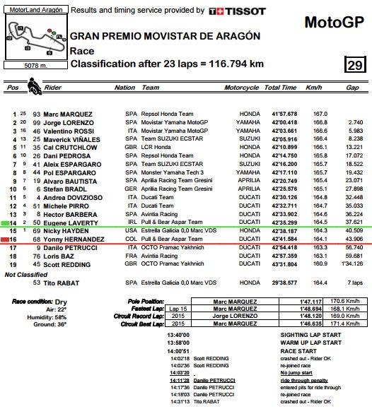 classification-pdf-aragongp-race-bmp