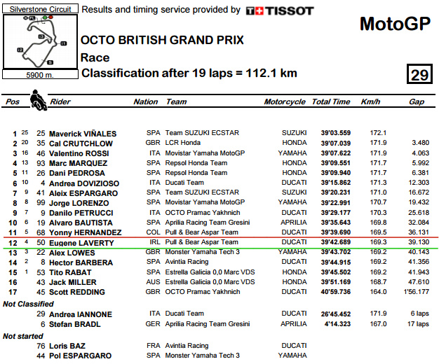 Classification.pdf - BritishGP Race.bmp