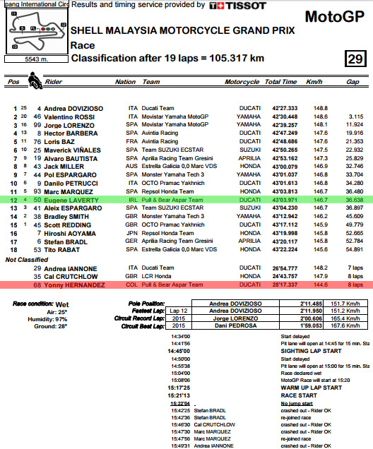 classification-pdf-sepanggp-colours-bmp