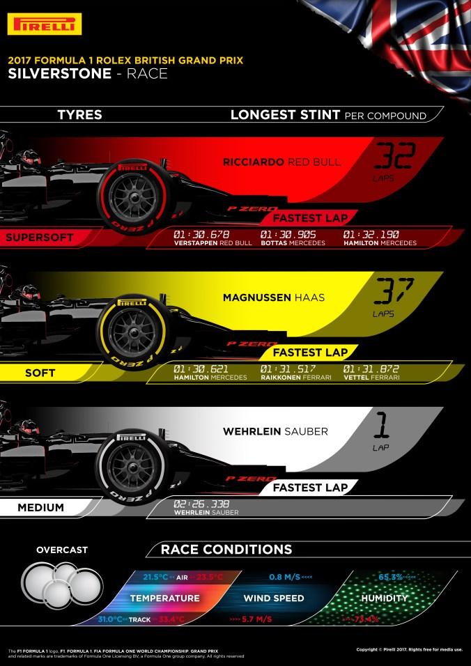 10-GB-Race-4k-EN
