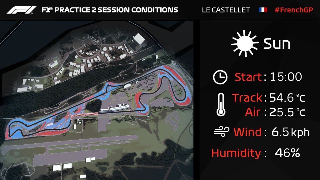 meteo prove libere 2 fp2 del gp di francia di Formula 1