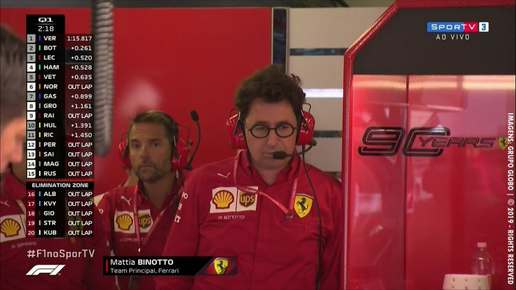F1 Diretta Qualifiche - GP Ungheria - Preoccupazione Binotto Ferrari