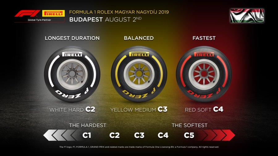 gomme pirelli gp ungheria f1 2019