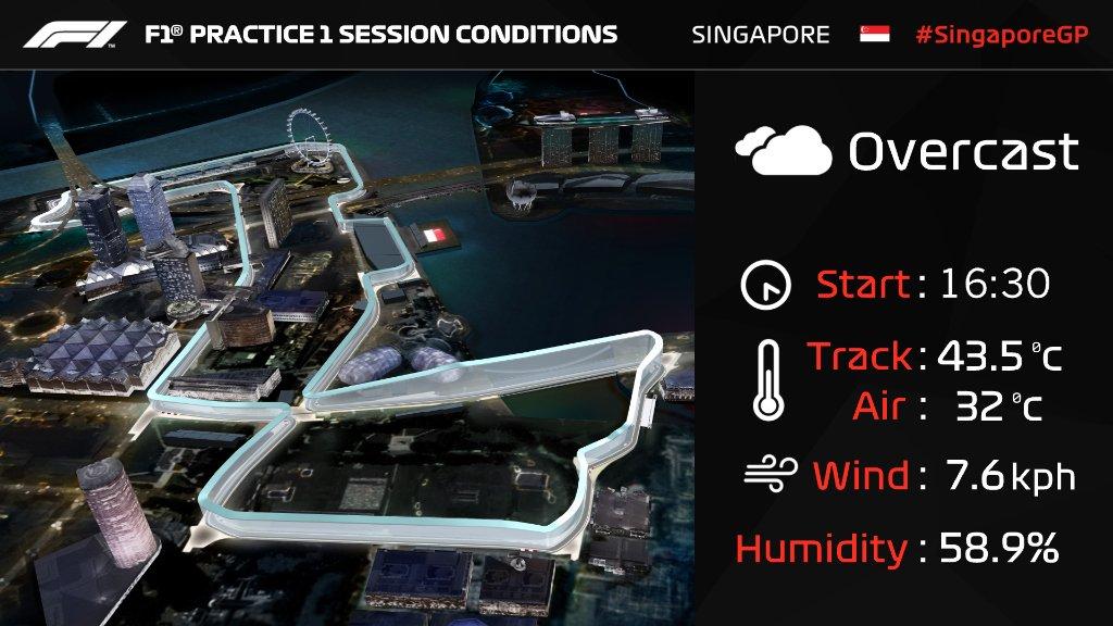F1 prove libere 1 fp1 singapore risultati e analisi