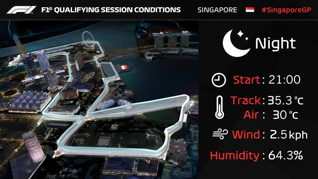 f1 singapore qualifiche tracciato marina bay meteo