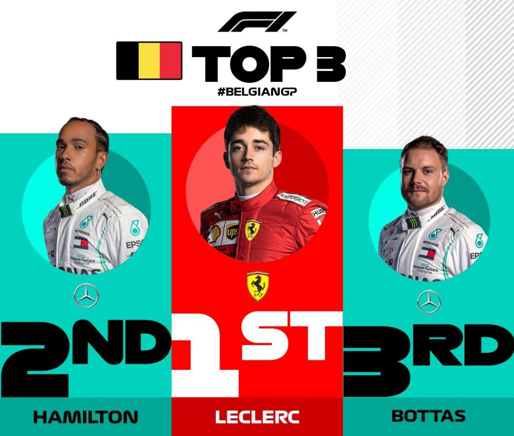 f1 classifica podio gp belgio spa 2019