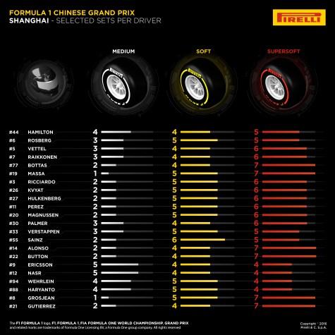 03-Chinese-Selected-Sets-Per-Driver-4k-EN