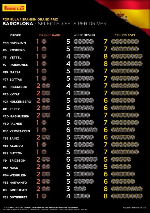 05-Spanish-Selected-Sets-Per-Driver-4k-EN