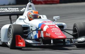Jack Harvey 2015 Indy Lights