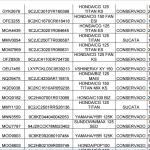 LEILÃO DO DETRAN TEM HONDA BIZ COM LANCE INICIAL DE R$ 200