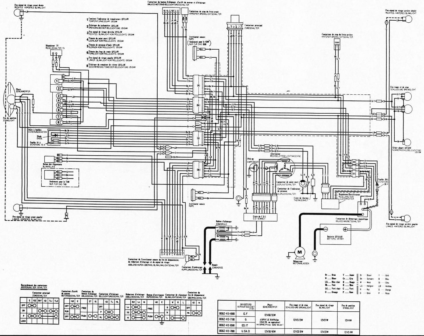 File:1981 Honda Cx500 Wiring Diagram Cx500.jpg