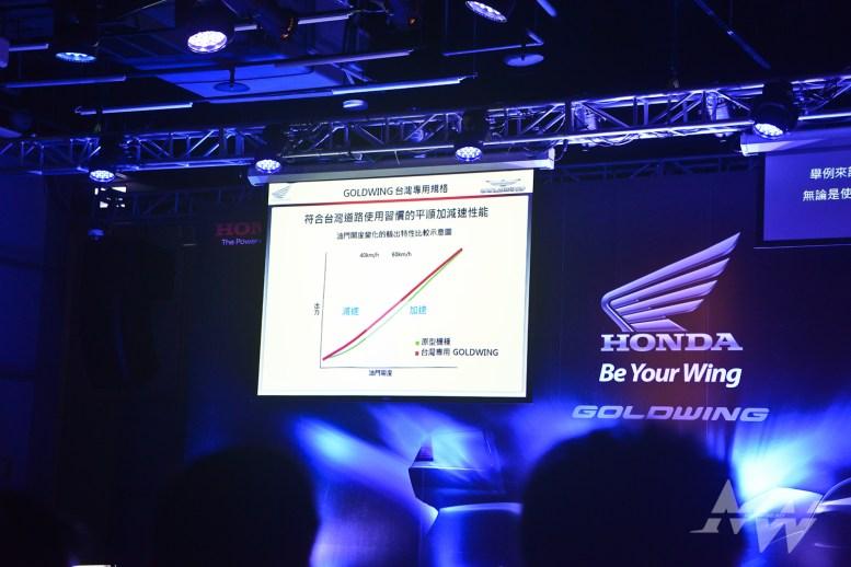 honda-goldwing%e7%99%bc%e8%a1%a8%e6%9c%83-16