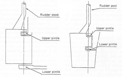 Rudder Pics