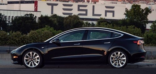 The Stock Market Rallies Off The Low To Finish Higher, While Tesla Sinks