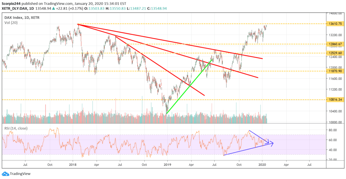 germany, dax