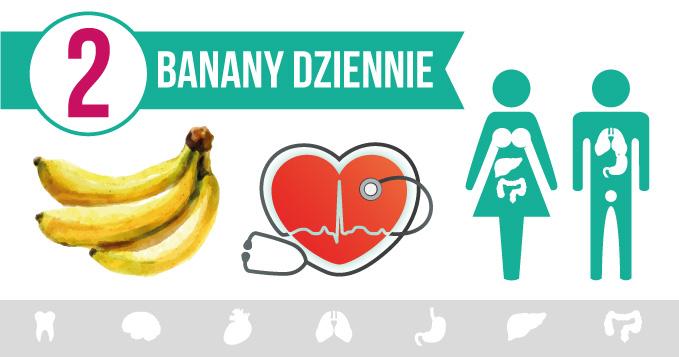 Oto jaki wpływ na Twoje ciało będzie miało jedzenie 2 bananów dziennie przez miesiąc