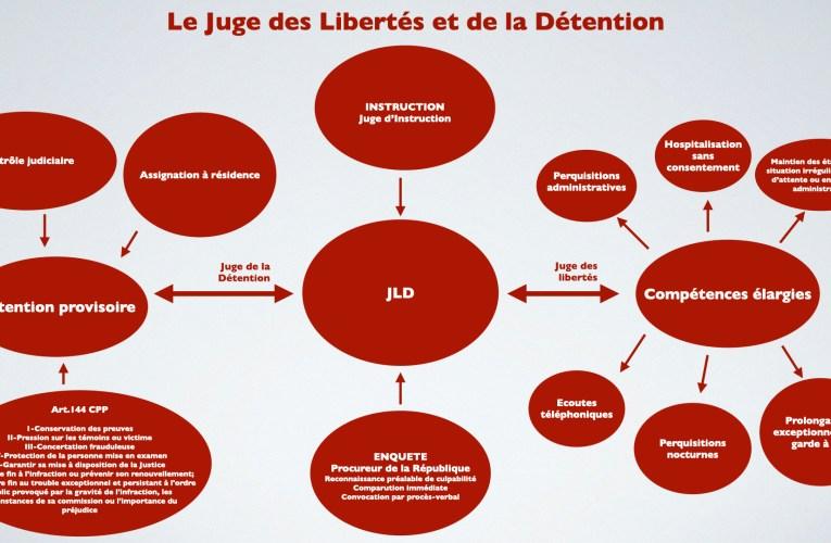 Le Juge des Libertés et de la Détention (JLD)