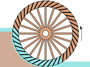 Moulin2Roues-Breastshot_wheel_schematic