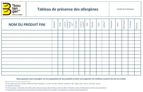 allergnes 2