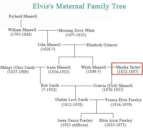 Bonne nouvelle: Johnny Hallyday n'est pas juif. Autre bonne nouvelle: Elvis Presley était juif. (2/2)