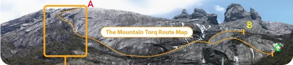 Mountain Torq Trail Map