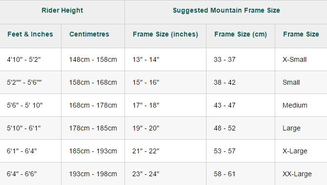 mountain size chart