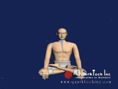 Pranayama Breathing Exercises