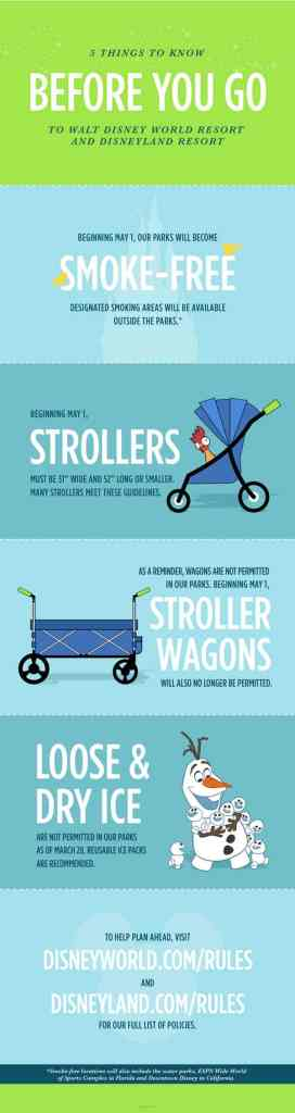 Stroller Wagons and Smoking No Longer Allowed in the Parks