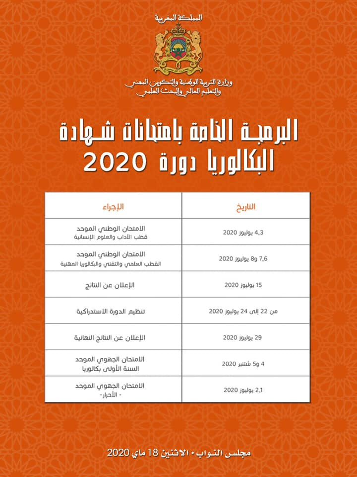 Resultats BAC 2020 au MAROC