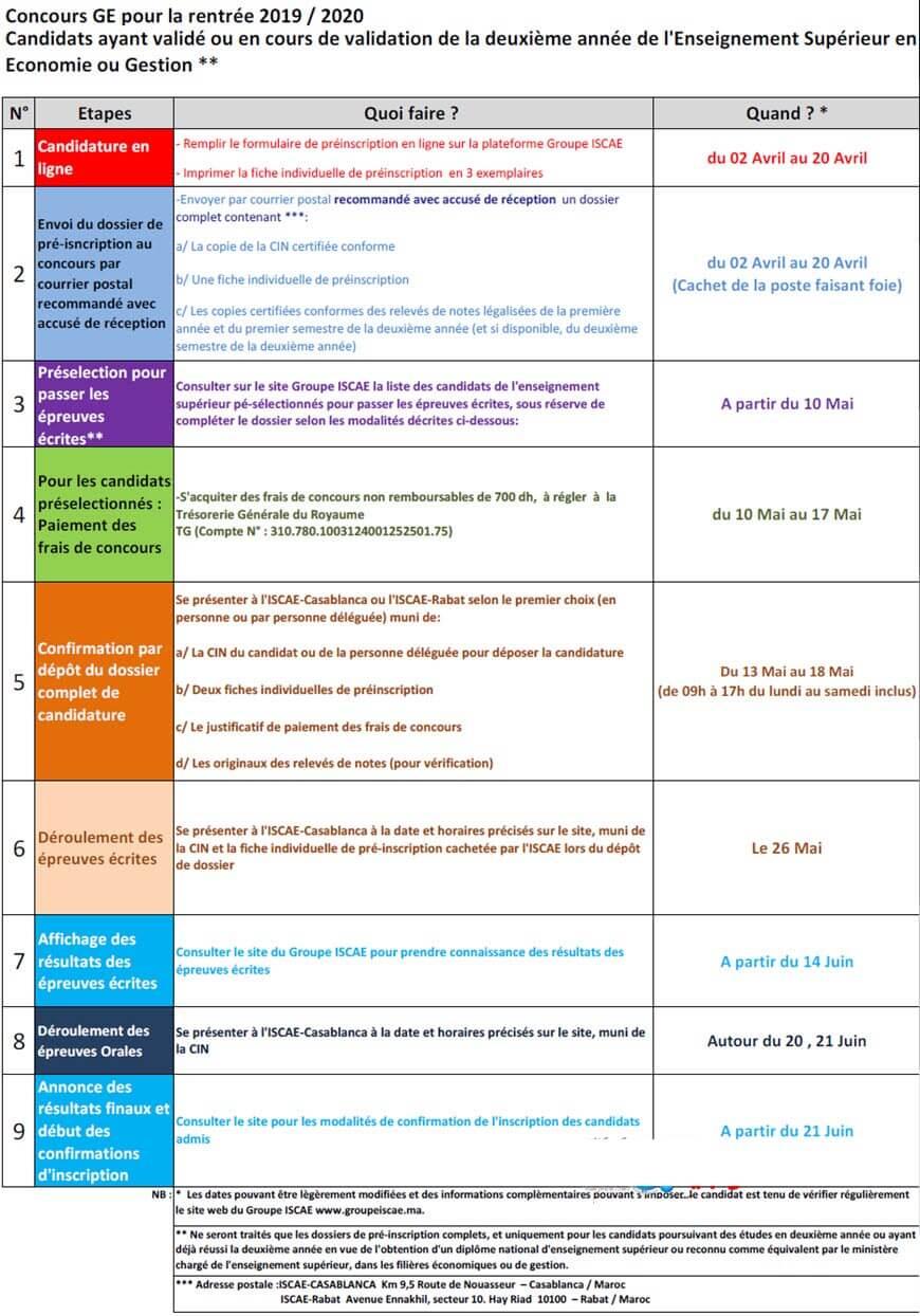Calendrier Concours 2021 Cpge Calendrier Concours 2020 Cpge | Calendrier 2020 modeltreindagen