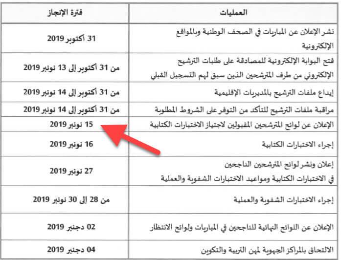نتائج مباراة التعليم بالتعاقد 2019/2020 جهة الدار البيضاء سطات