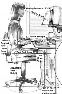 An Ideal Computer Workstation? How to sit at a desk correctly? I don't think so! We're not machines. We're thinking feeling humans and we are designed to move.