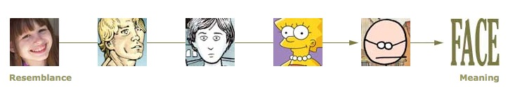 http://www.scottmccloud.com/4-inventions/triangle/05.html