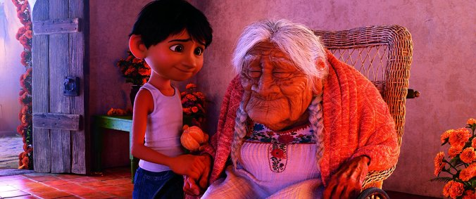 Miguel and Coco in Coco