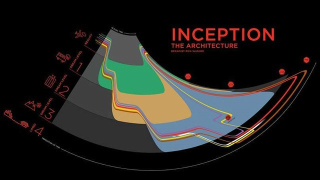inception-arch