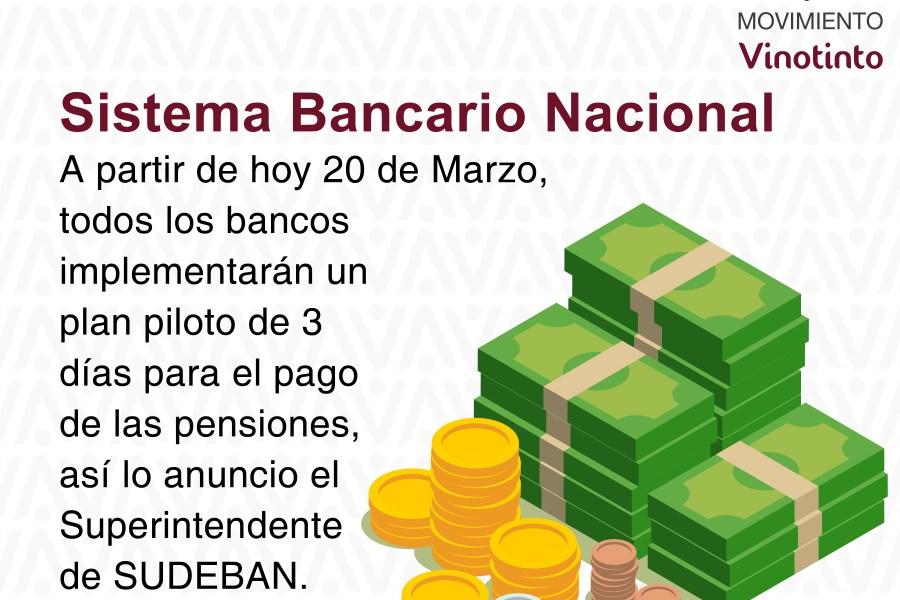 Sistema Bancario Nacional