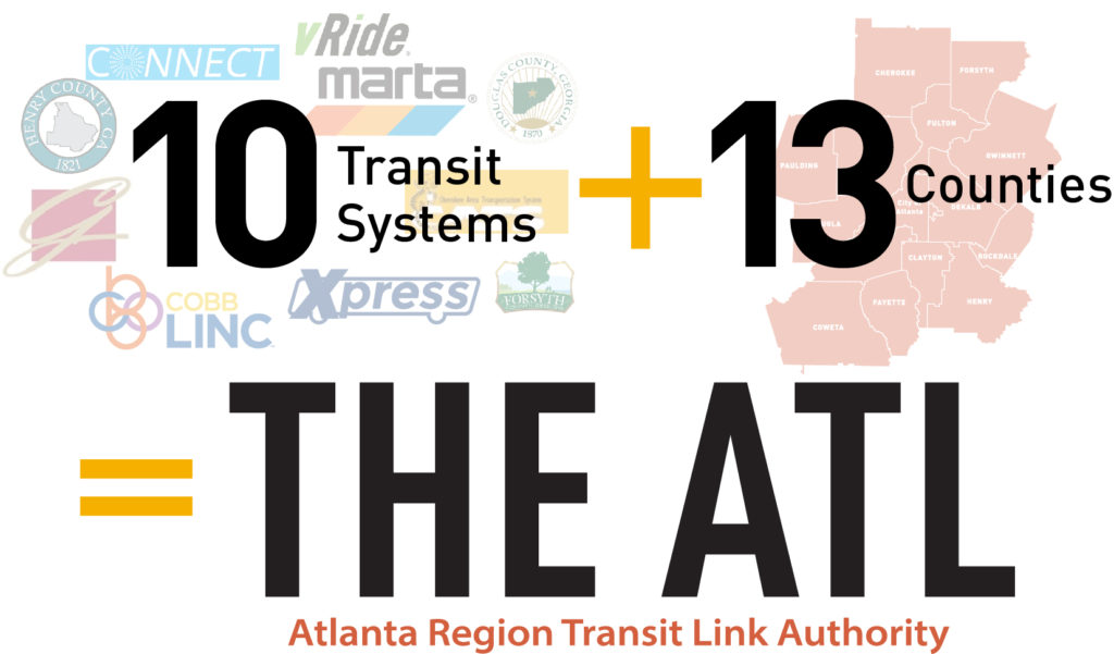 Existing transit systems within metro Atlanta