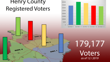 Map and bar graph showing registered voter totals in Henry County as of 12 / 2019 (staff photo)