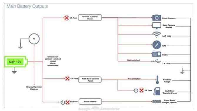 camper van electrical design with detailed wiring diagram