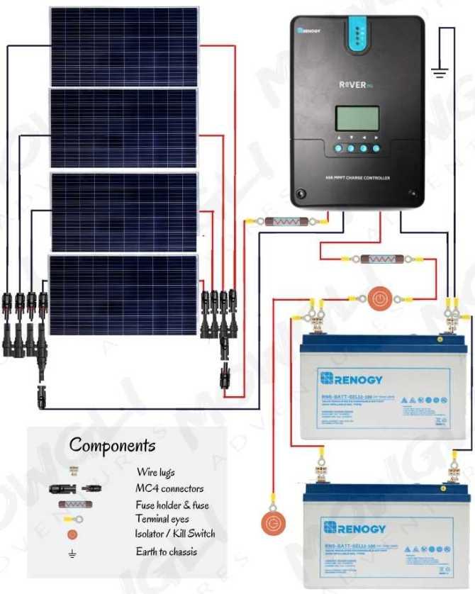 400 watt solar panel wiring diagram  kit list  mowgli