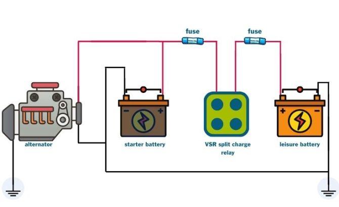split charging guide for campervans  kits diagrams