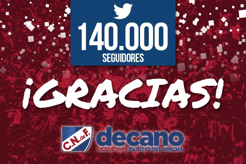 Twitter Campaign Decano.com
