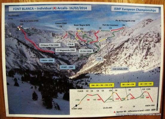 esqui de montaña europeo skimo 2014 individual race perfil