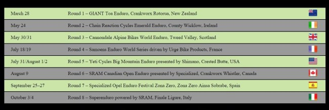 Enduro World Series 2015 (2)
