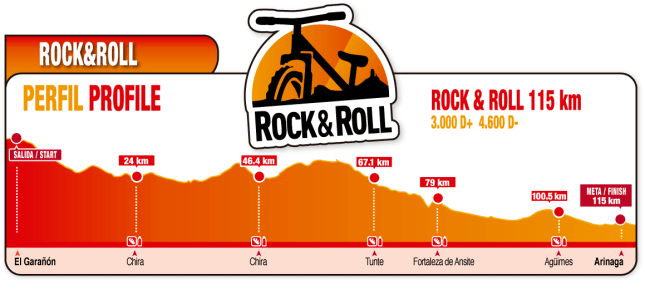 transgrancanaria bike 2018 rock and roll