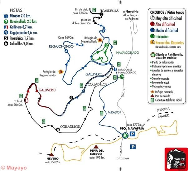 esqui de fondo navafria mayayo plano de pistas