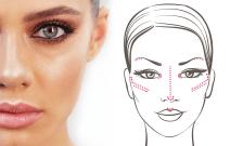 Strobing-maquiagem-iluminada