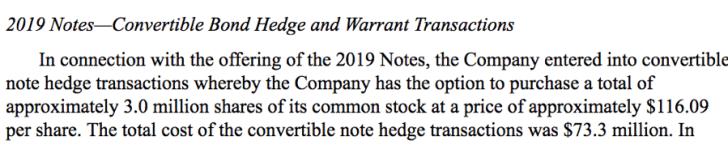 13 - 2019 bond hedge
