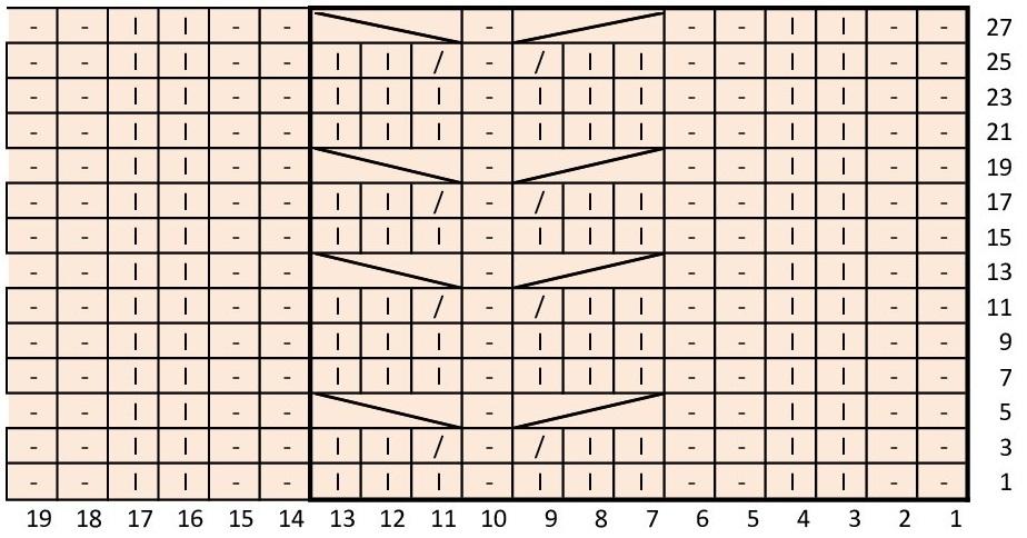 Spit Pattern con una banda di gomma 2x2