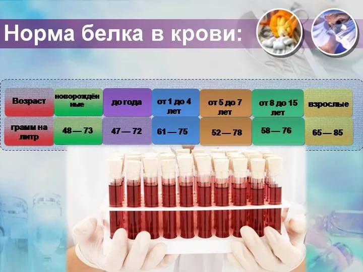 proteina c reaktive e larte tek femijet
